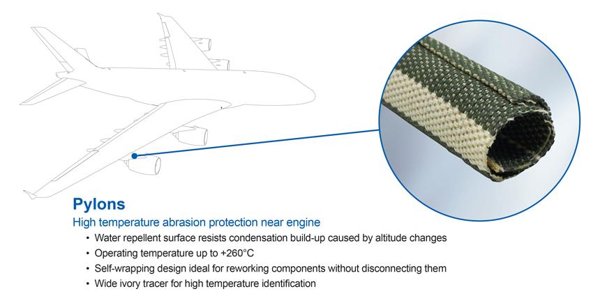 Federal Mogul Aerospace/Defense Protection Products   Aerospace Wire Harness Tracer      www.tennecosp-aero.com